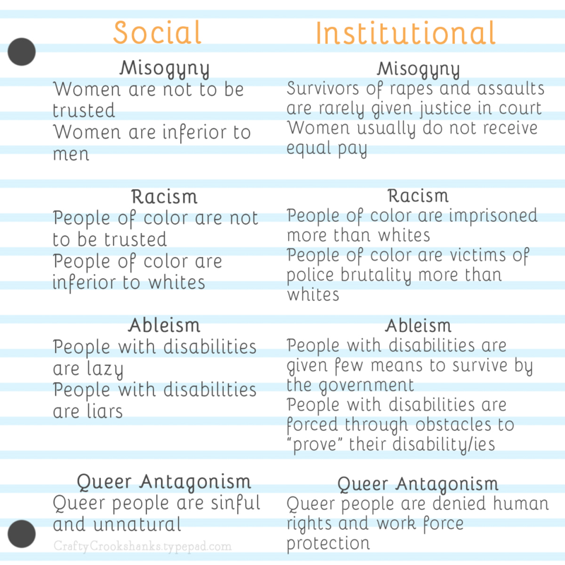 Crafty Crookshanks: Examples of Social Oppression Consequences